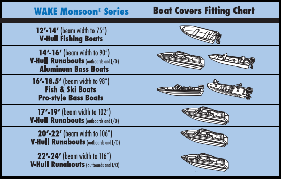 Wake Universal Boat Covers National Boat Covers