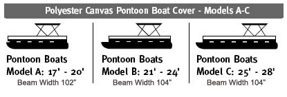 Pontoon Boat Covers Sizing Grid